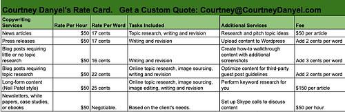 freelance writer rate sheet